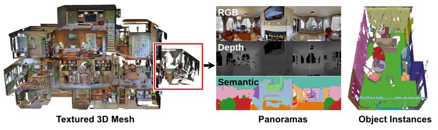 Princeton Vision & Robotics Group